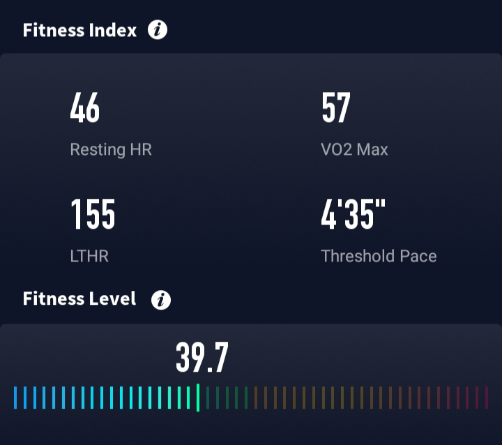 photo of Coros app fitness levels