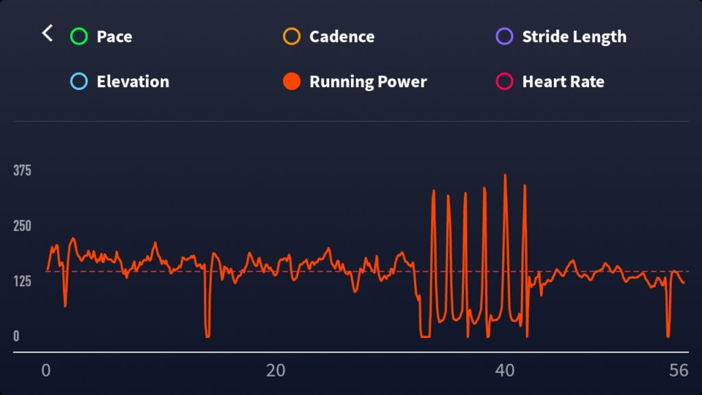 Coros app showing Running Power